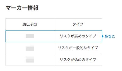 スクリーンショット 2014-05-23 10.33.55